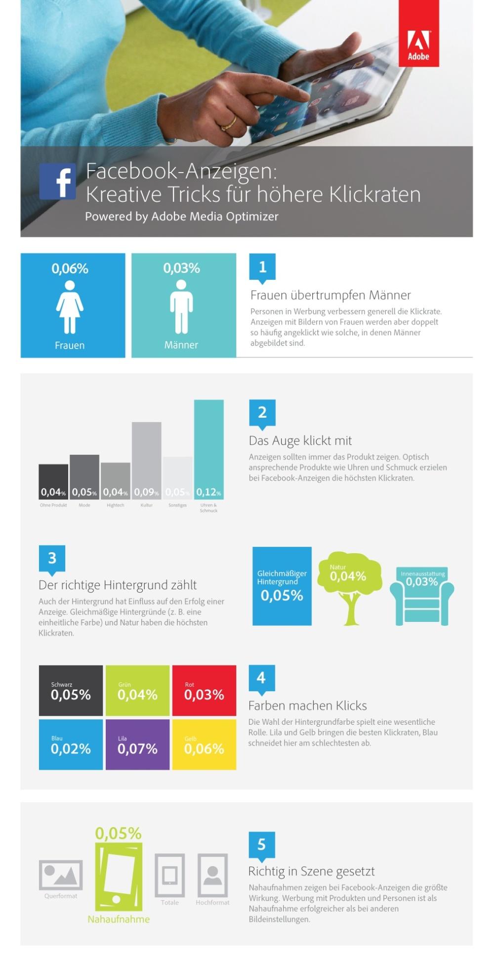 Infografik über die perfekte Anzeige bei #Facebook